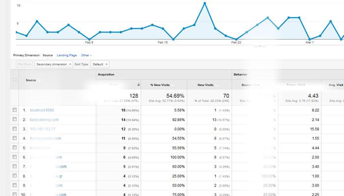 analytics-refs