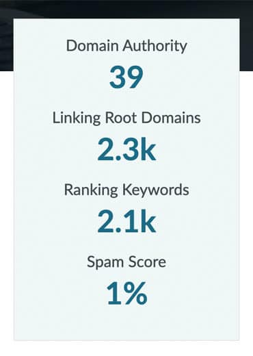Domain-level SEO power analysis results