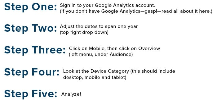 step by step guide google analytics